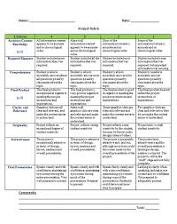 middle school social studies project rubric       projects as well social studies projects Pinterest