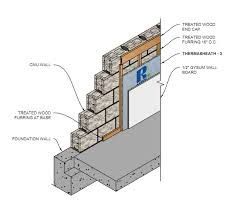 Insulating Basement Concrete Walls by Electrical How Can I Install R Max Insulation On The Interior