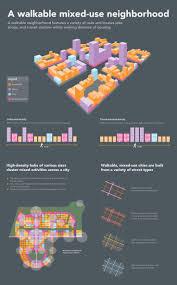Home Based Graphic Design Jobs Kolkata 25 Best Urban Design Ideas On Pinterest Urban Design Plan
