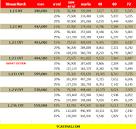 ใหม่ Nissan March 2014-2015 ราคา นิสสัน มาร์ช ตารางราคา-เงินผ่อน ...