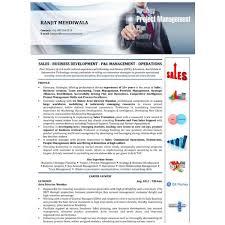 AVON RESUMES  Call                 international resume samples
