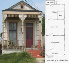 How To Design A Floor Plan Of A House by Shotgun Houses U0026 The Tiny Simple House
