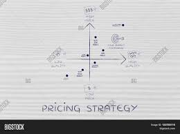 Map Pricing Product Positioning Map With Price U0026 Quality Tags Pricing