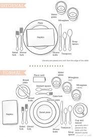setting a table table setting
