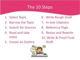 How To Write An Essay On Your Writing Process   Essay ASB Th  ringen