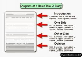 Pinterest     The world     s catalog of ideas Ielts Writing Essay Sample Ielts Essay Samples Of Band Pdf Ielts Division And Classification Essay Examples Ielts Essay British Council Ielts Essay Samples