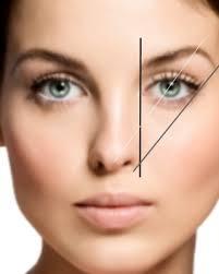 ¿Quieres tener las cejas de Megan Fox o de Inés Sastre?
