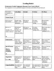 School cell phone policy essays ophiothrix fragilis descriptive essay
