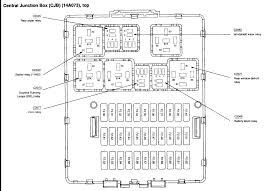 100 2003 ford ranger flex fuel owners manual fuse box 2005