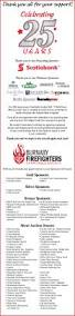 burnaby fire fighters iaff local 323 burnaby firefighters
