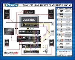 connect samsung smart tv to home theater how to connect home theater decorate ideas fancy and how to