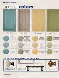 Bathroom Paint Colour Ideas Colors Paint Color No Fail Paint Colors Paint Color Ideas