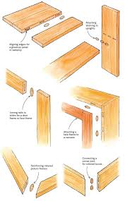 Woodworking Joints Worksheet by How To Use Biscuit Joints Startwoodworking Com