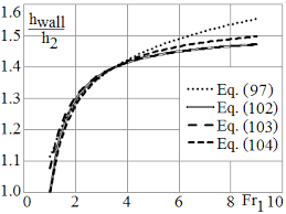 Details of Hydraulic Jumps for Design Criteria of Hydraulic     Figure