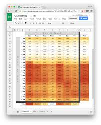 Excel Heat Map 10 Ready To Go Marketing Spreadsheets To Boost Your Productivity Today