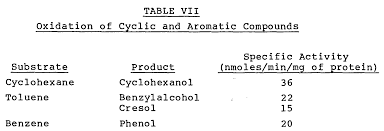 patent ep0088602a2 microbiological oxidation process google