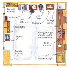 Garage Floorplans 100 Barn Workshop Plans 603 Best Log Cabins Barns U0026
