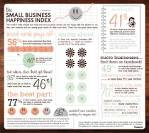 Immigrant owned small businesses up 50% - Need to Know Friday ...