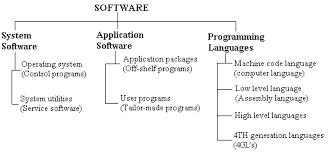 Planix Home Design Suite 3d Software Software Atikaschool Kcse Computer Studies Projects News