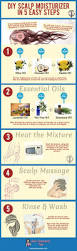 Shampoo For Dry Hair And Hair Loss Best 25 Dry Scalp Remedy Ideas On Pinterest Dry Scalp What