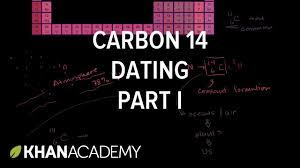 Carbon    dating     Life on earth and in the universe   Cosmology