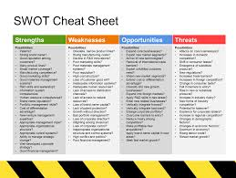 Project Management Spreadsheet Best 10 Swot Analysis Ideas On Pinterest Project Management