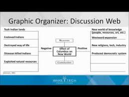 ged essay topics   Template BestWeb