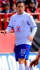 Christian Giménez