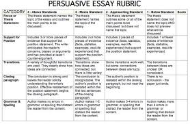 Best ideas about Essay Examples on Pinterest   Compare and     ThoughtCo point by point essay formatpersuasive essay format counter argument job  essays on nature vs nurture debate