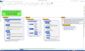 life planner template mindmapper mind mapping and planning software used as a visual life plan