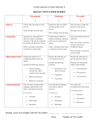 Ap world ccot essay rubric