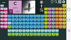 how is the modern periodic table organized periodic table android apps on google play