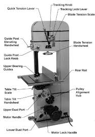 Bosch Table Saw Parts by Parts Of A Bandsaw
