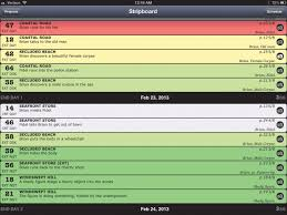 Movie Shot List Template Scheduling Filmmaking With Your Ipad Or Iphone Prepping The