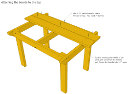 Plans For Wood Picnic Table by Patio Table Plans