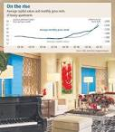 October   2007   Latest Singapore Property News and Insights for ...