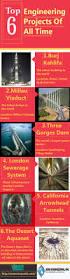 best 25 civil engineering career ideas on pinterest civil