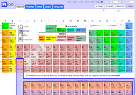 how is the modern periodic table organized dynamic periodic table melting point changes orbitals isotopes