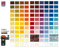 Best Color Codes Products U0026 Specs