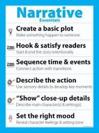 How to Write a Narrative Essay   AcademicHelp net AcademicHelp net