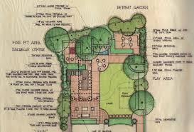 Enchanting Backyard Plans Designs Of Backyard Landscape Plans - Backyard plans designs