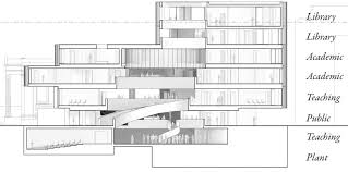 Tate Modern Floor Plan Laing O U0027rourke Wins 30m Job For New Oxford College Construction