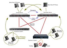 network wiring diagram on network images free download images