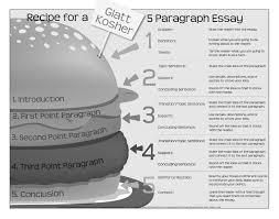 Essay Writing A Term Paper Proposal Custom Writing Service How  Essay Writing A Term Paper Proposal Custom Writing Service How