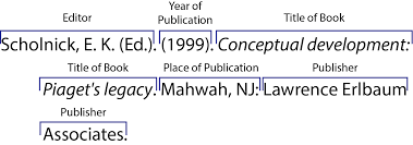 Regardless of the citation style or type of resource  the elements in a citation always include author name  title of the work  and publication date