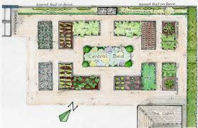the vegetable garden vegetable garden raised bed and plan plan raised bed garden layout plans plan showing the location of the vegetable