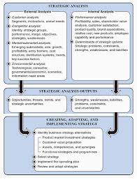 Models of human resource management essay   Essay Academic Service