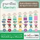 thai-personal-income-tax-rate- ...