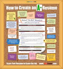 how to write a resume for free 89 mesmerizing perfect resume examples free templates the perfect how to write a perfect resume for any job