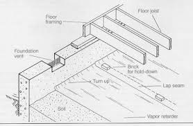 moisture problems basement wall condensation old house web